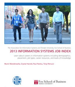 IS Job Index 2013 Button